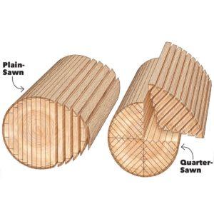 Quarter-Sawn Lumber